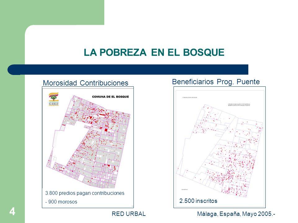 RED URBALMálaga, España, Mayo 2005.- 3 INGRESOS MUNICIPALES UNIDADES INVOLUCRADAS CONVENIO CON SII TESORERIA GENERAL DE LA REPUBLICA OFICINA DE COBROS