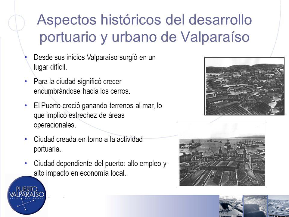 Aspectos históricos del desarrollo portuario y urbano de Valparaíso Desde sus inicios Valparaíso surgió en un lugar difícil. Para la ciudad significó