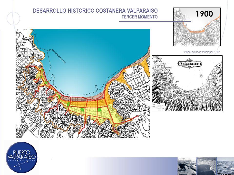 DESARROLLO HISTORICO COSTANERA VALPARAISO TERCER MOMENTO Plano histórico municipal 1895 1900