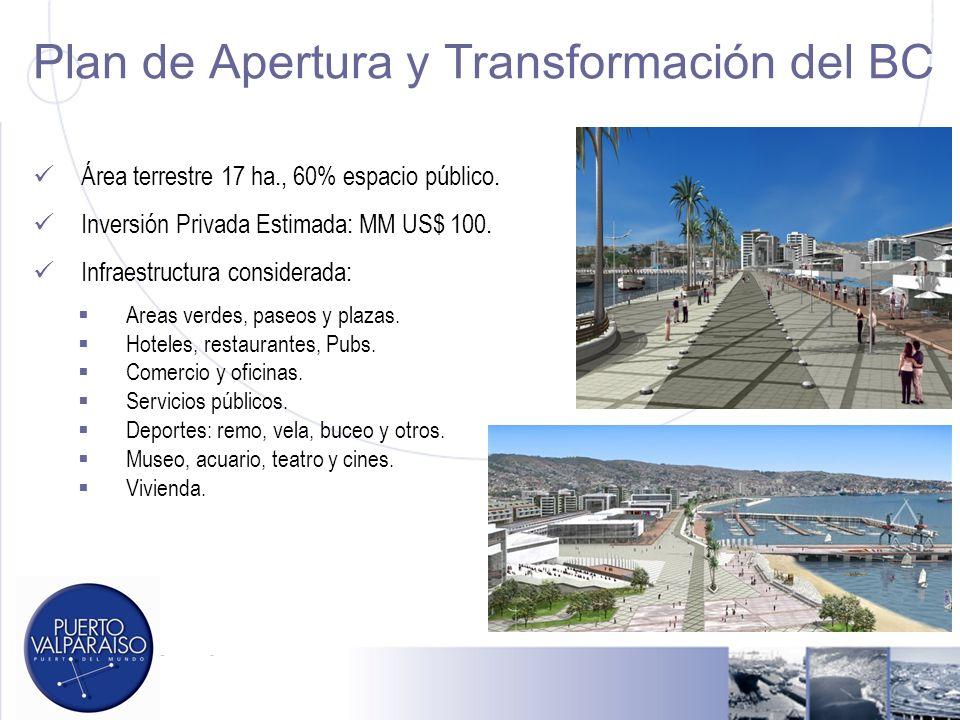 Plan de Apertura y Transformación del BC Área terrestre 17 ha., 60% espacio público. Inversión Privada Estimada: MM US$ 100. Infraestructura considera