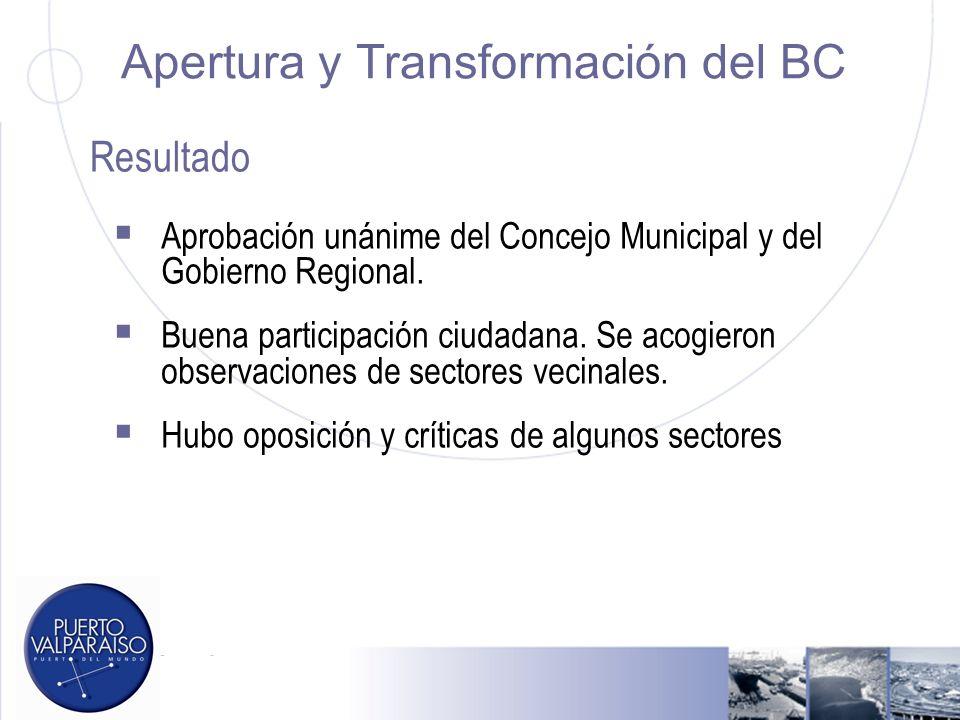 Apertura y Transformación del BC Aprobación unánime del Concejo Municipal y del Gobierno Regional. Buena participación ciudadana. Se acogieron observa