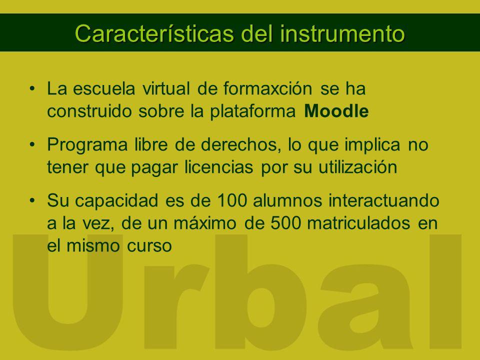 Características del instrumento La escuela virtual de formaxción se ha construido sobre la plataforma Moodle Programa libre de derechos, lo que implic