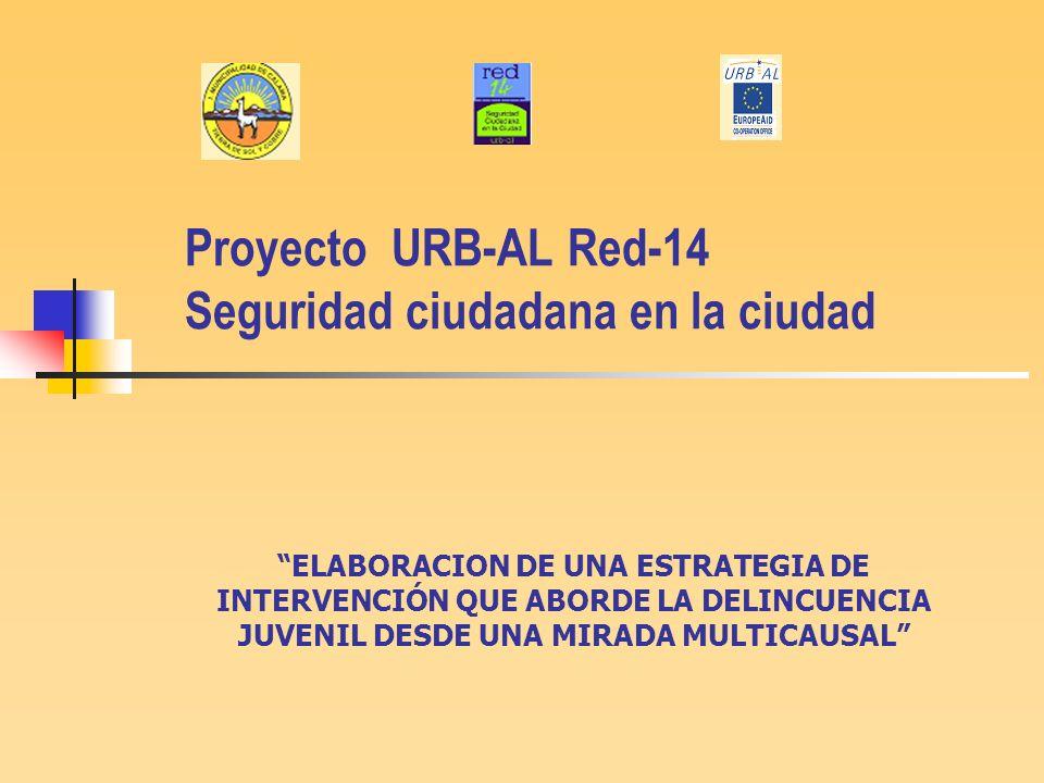 Resultados aplicación metodológica Ciudad coordinadora: Calama
