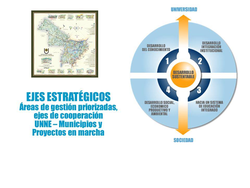 EJES ESTRATÉGICOS Áreas de gestión priorizadas, ejes de cooperación UNNE – Municipios y Proyectos en marcha Calidad, Excelencia y Pertinencia; un Compromiso al servicio de la Sociedad y el Desarrollo Regional Sustentable