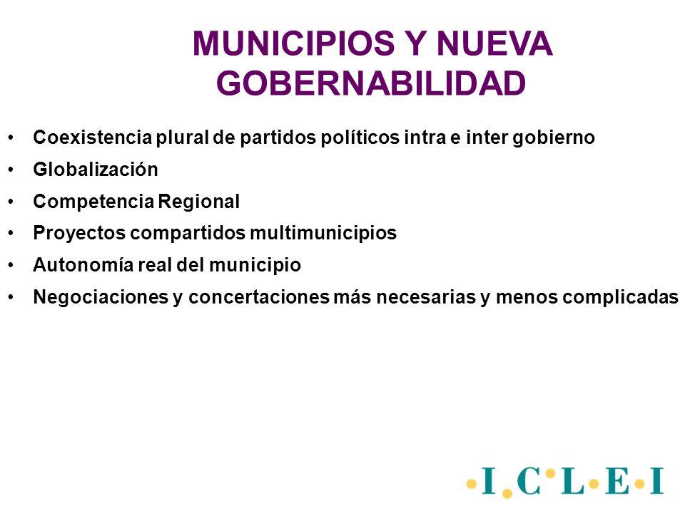 MUNICIPIOS Y NUEVA GOBERNABILIDAD Coexistencia plural de partidos políticos intra e inter gobierno Globalización Competencia Regional Proyectos compar