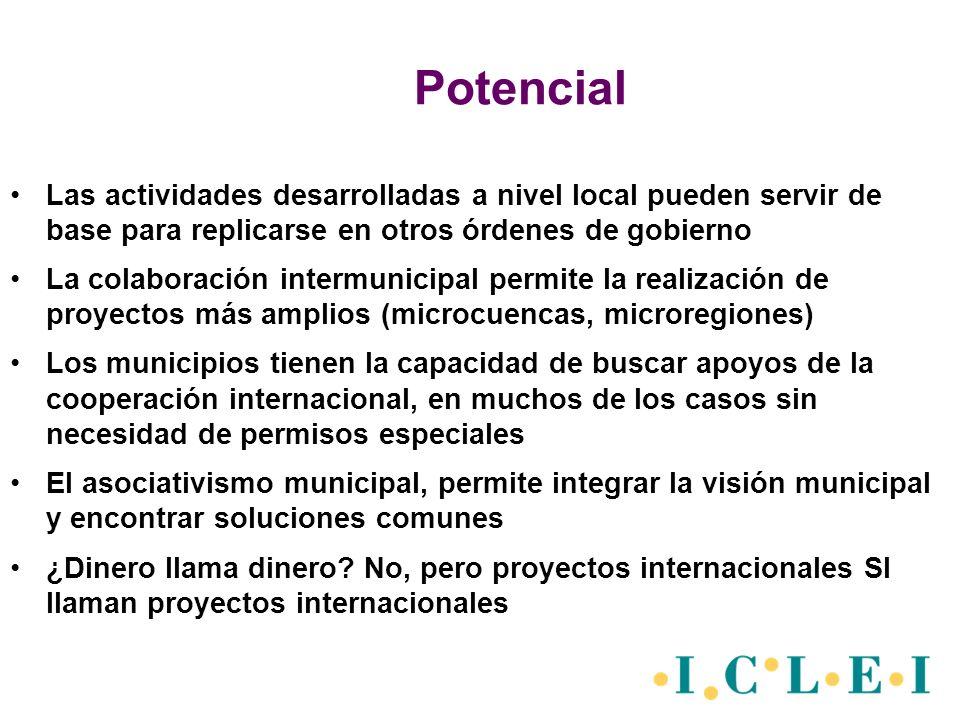 Potencial Las actividades desarrolladas a nivel local pueden servir de base para replicarse en otros órdenes de gobierno La colaboración intermunicipa