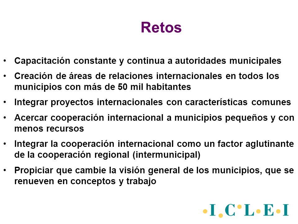 Retos Capacitación constante y continua a autoridades municipales Creación de áreas de relaciones internacionales en todos los municipios con más de 5