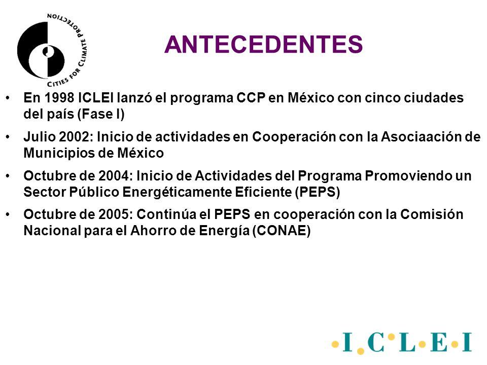 ANTECEDENTES En 1998 ICLEI lanzó el programa CCP en México con cinco ciudades del país (Fase I) Julio 2002: Inicio de actividades en Cooperación con l