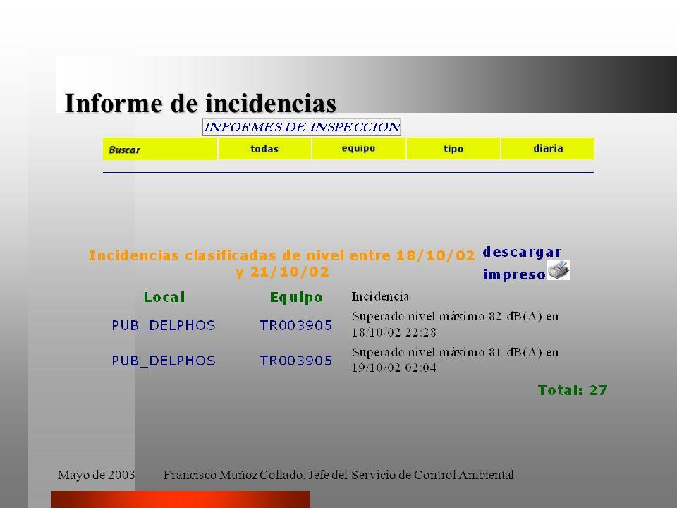 Mayo de 2003Francisco Muñoz Collado. Jefe del Servicio de Control Ambiental Informe de incidencias