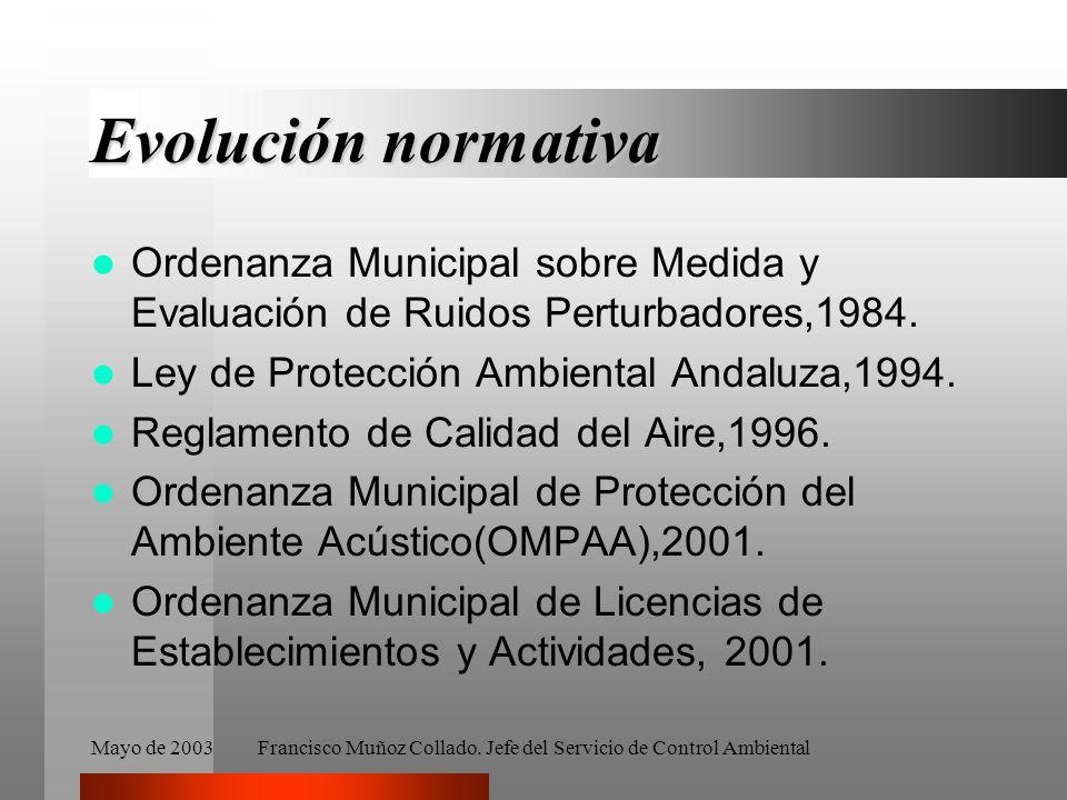 Mayo de 2003Francisco Muñoz Collado.Jefe del Servicio de Control Ambiental COSTES: Ayuntamiento.