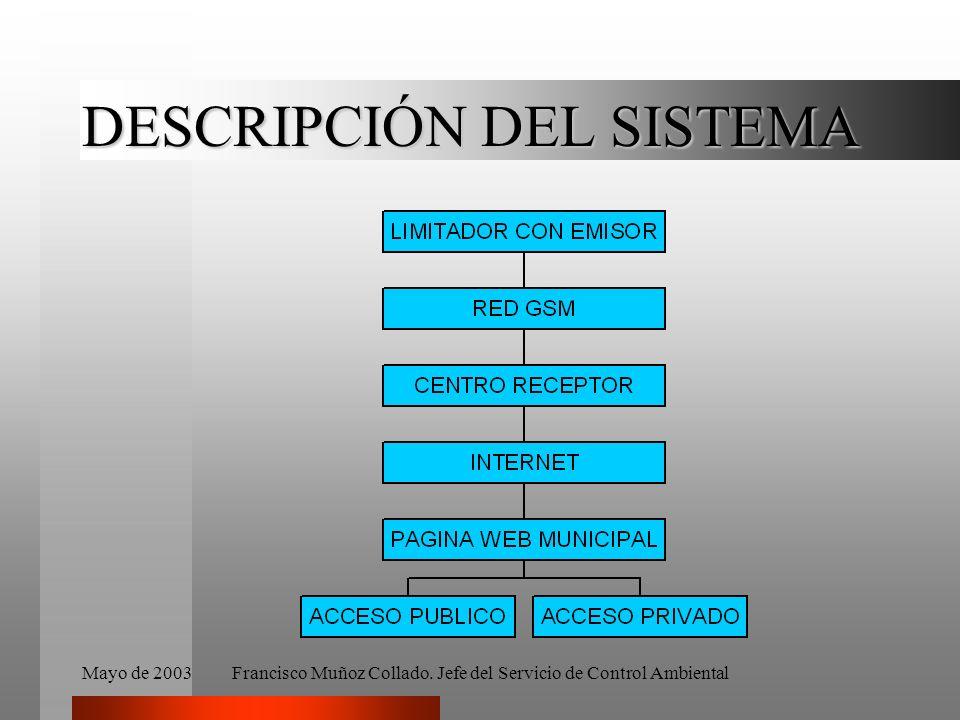 Mayo de 2003Francisco Muñoz Collado. Jefe del Servicio de Control Ambiental DESCRIPCIÓN DEL SISTEMA