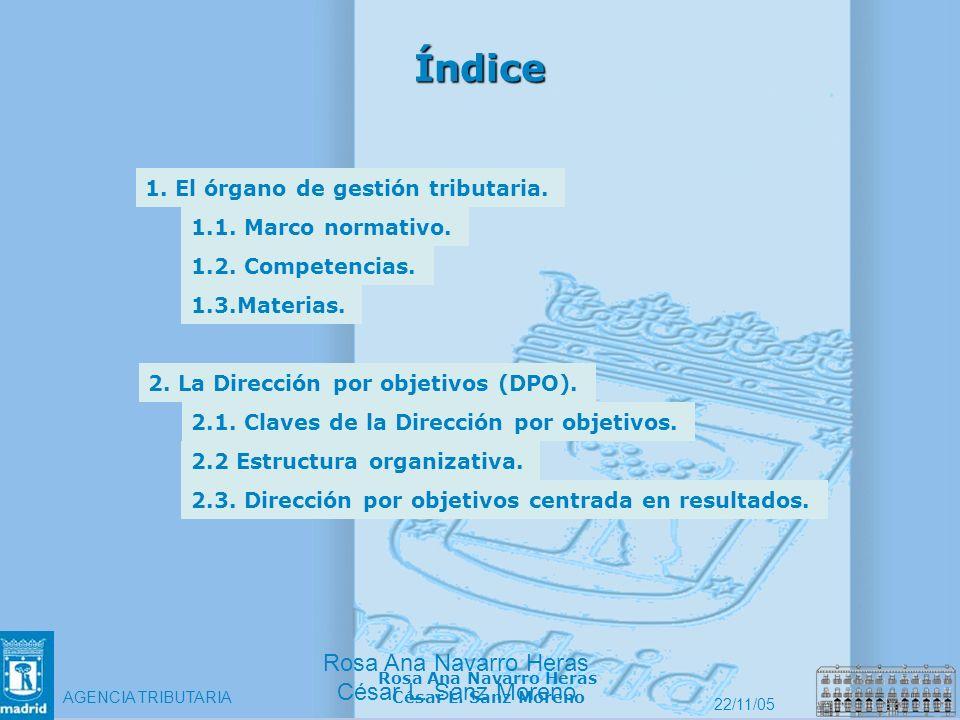 13 Agencia Tributaria Rosa Ana Navarro Heras César L.