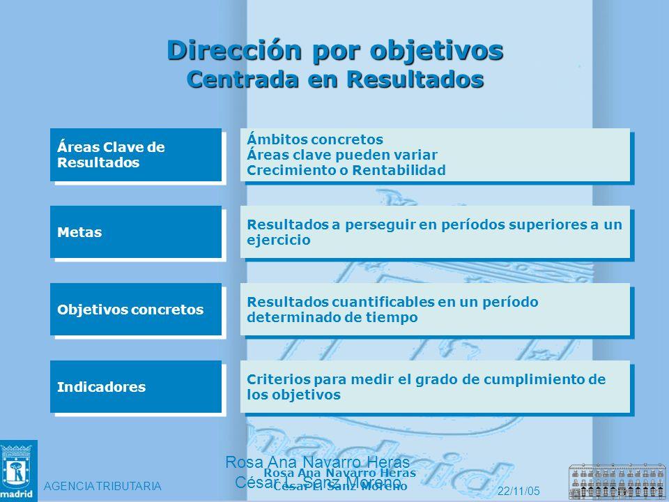 10 Agencia Tributaria Rosa Ana Navarro Heras César L.