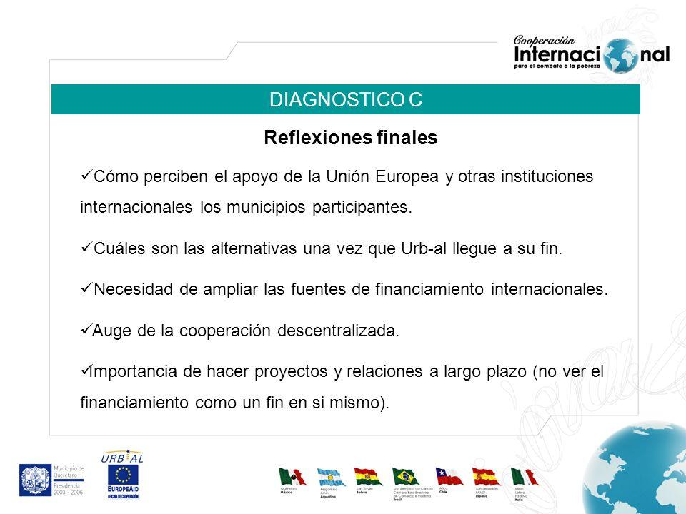 DIAGNOSTICO C Reflexiones finales Cómo perciben el apoyo de la Unión Europea y otras instituciones internacionales los municipios participantes. Cuále