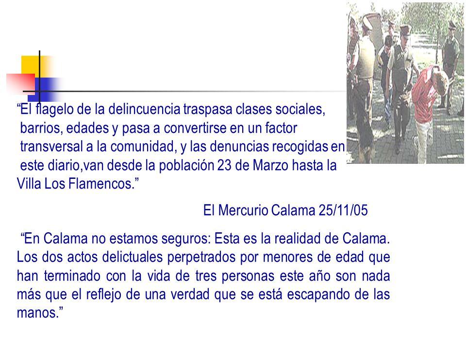 El flagelo de la delincuencia traspasa clases sociales, barrios, edades y pasa a convertirse en un factor transversal a la comunidad, y las denuncias recogidas en este diario,van desde la población 23 de Marzo hasta la Villa Los Flamencos.
