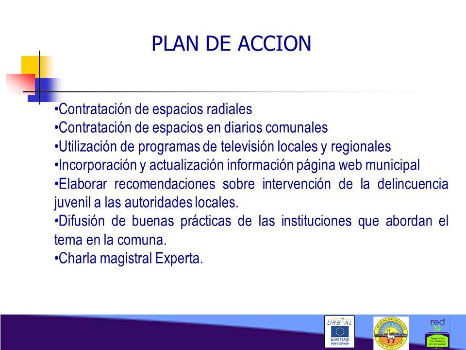 PLAN DE ACCION Contratación de espacios radiales Contratación de espacios en diarios comunales Utilización de programas de televisión locales y region