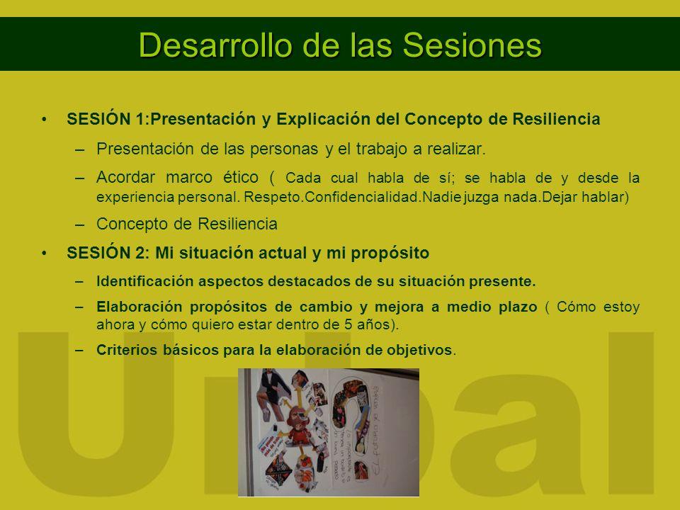 Desarrollo de las Sesiones SESIÓN 1:Presentación y Explicación del Concepto de Resiliencia –Presentación de las personas y el trabajo a realizar.