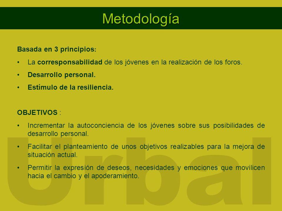 Metodología Basada en 3 principios : La corresponsabilidad de los jóvenes en la realización de los foros.