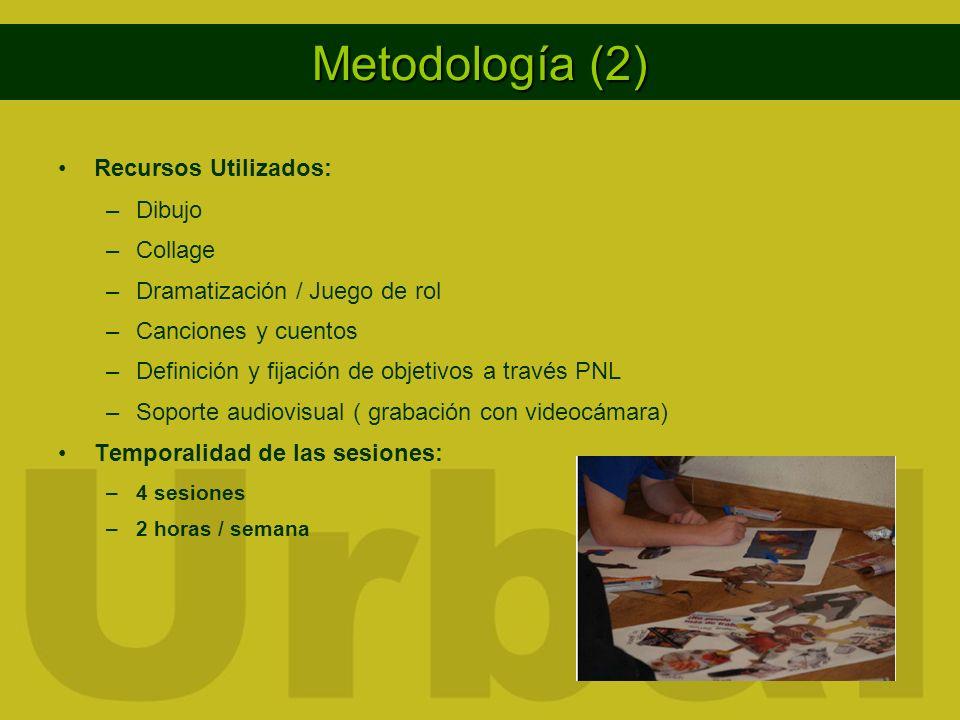 Metodología (2) Recursos Utilizados: –Dibujo –Collage –Dramatización / Juego de rol –Canciones y cuentos –Definición y fijación de objetivos a través PNL –Soporte audiovisual ( grabación con videocámara) Temporalidad de las sesiones: –4 sesiones –2 horas / semana