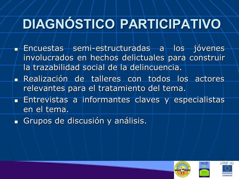 DIAGNÓSTICO PARTICIPATIVO Encuestas semi-estructuradas a los jóvenes involucrados en hechos delictuales para construir la trazabilidad social de la de