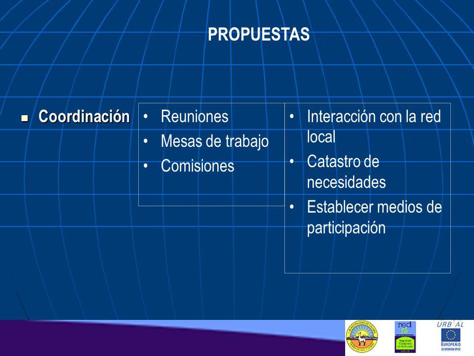 PROPUESTAS Coordinación Coordinación Reuniones Mesas de trabajo Comisiones Interacción con la red local Catastro de necesidades Establecer medios de p