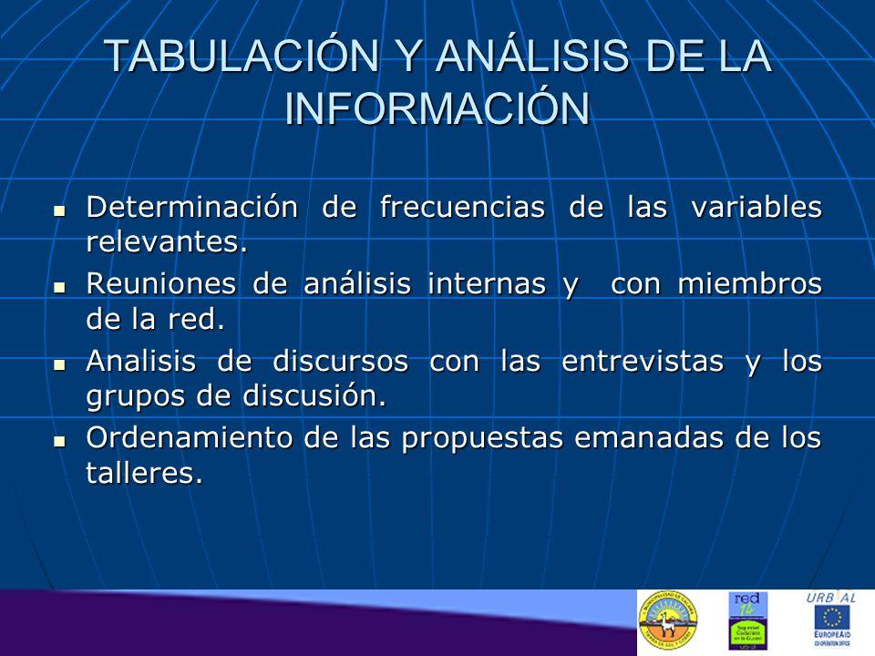 TABULACIÓN Y ANÁLISIS DE LA INFORMACIÓN Determinación de frecuencias de las variables relevantes. Determinación de frecuencias de las variables releva
