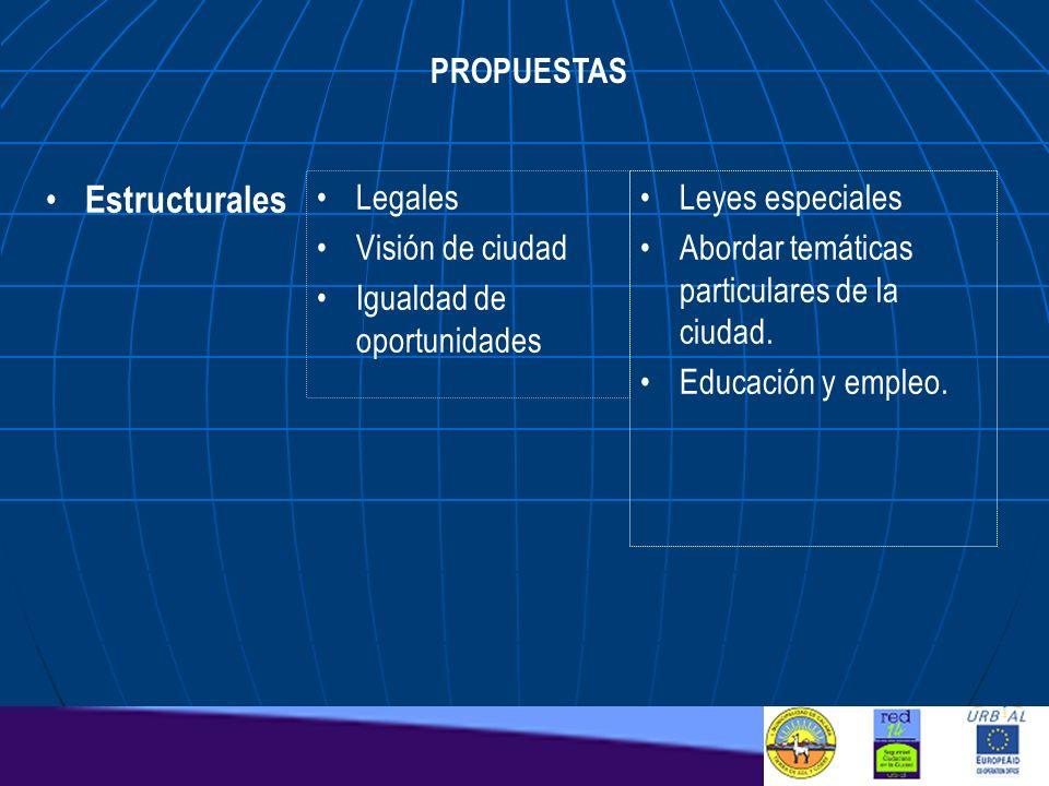 PROPUESTAS Legales Visión de ciudad Igualdad de oportunidades Leyes especiales Abordar temáticas particulares de la ciudad. Educación y empleo. Estruc