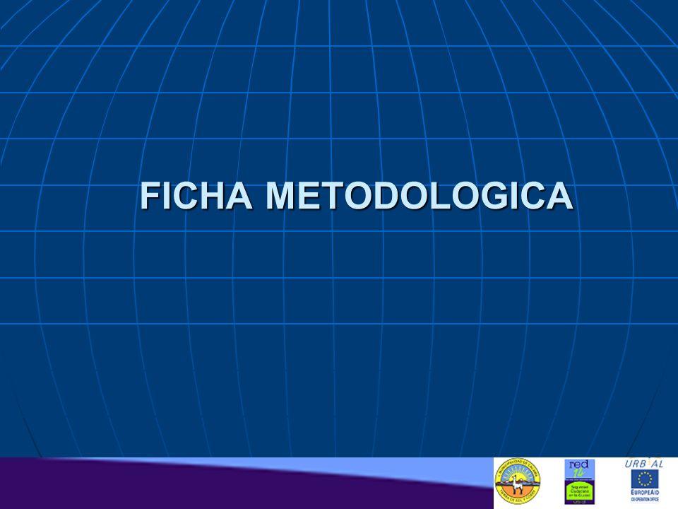 Espacios de participación- Educación integradora 17.6% Rol orientador de la familia 14.5% Políticas estratégicas-Herramientas autosust.