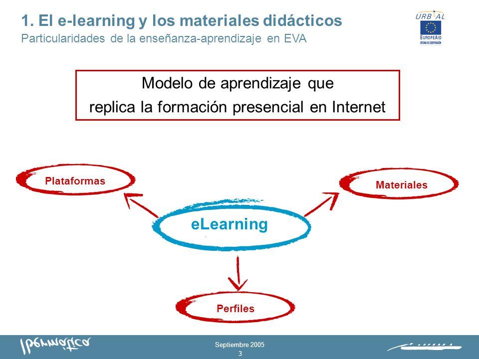 Septiembre 2005 13 2. Proceso y metodología de producción de materiales Roles. Equipo de producción