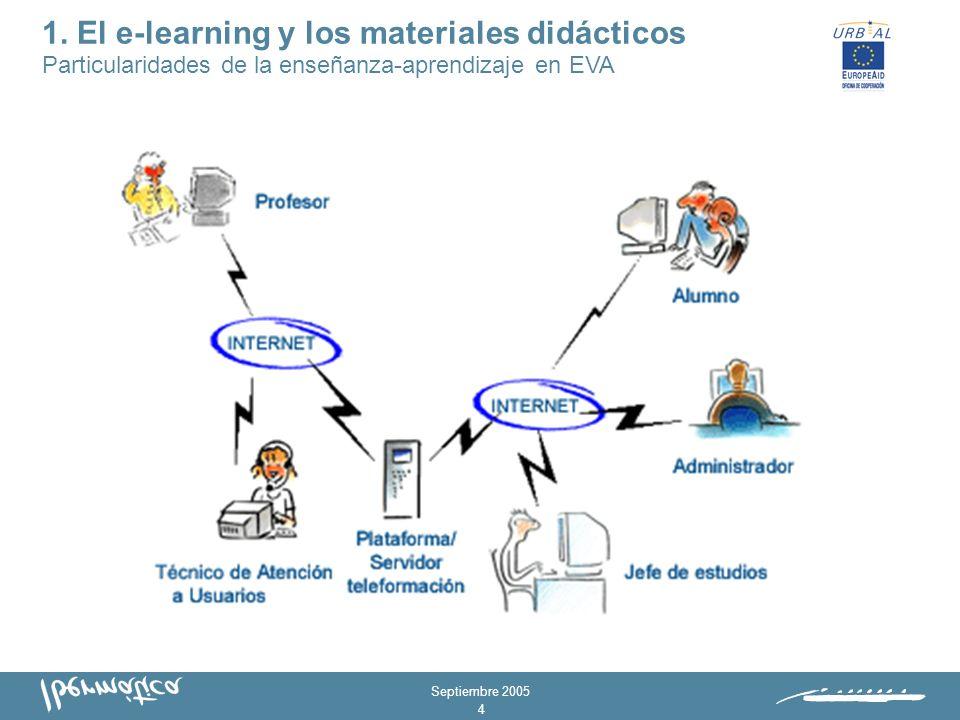 Septiembre 2005 14 - EXPERTO en el contenido del curso - Necesita la AYUDA DEL EDITOR DIDÁCTICO para concebir el material - A veces necesita FORMARSE en el sistema de formación virtual 2.