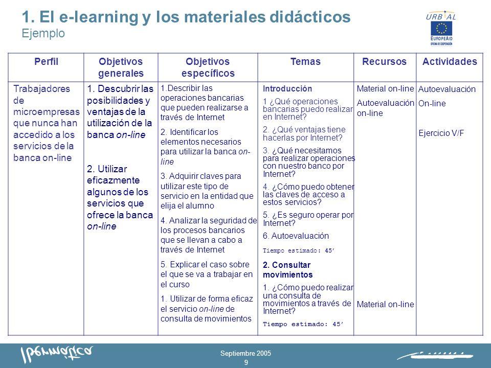 Septiembre 2005 19 1.Adaptación pedagógica 2. Transformación del material 3.