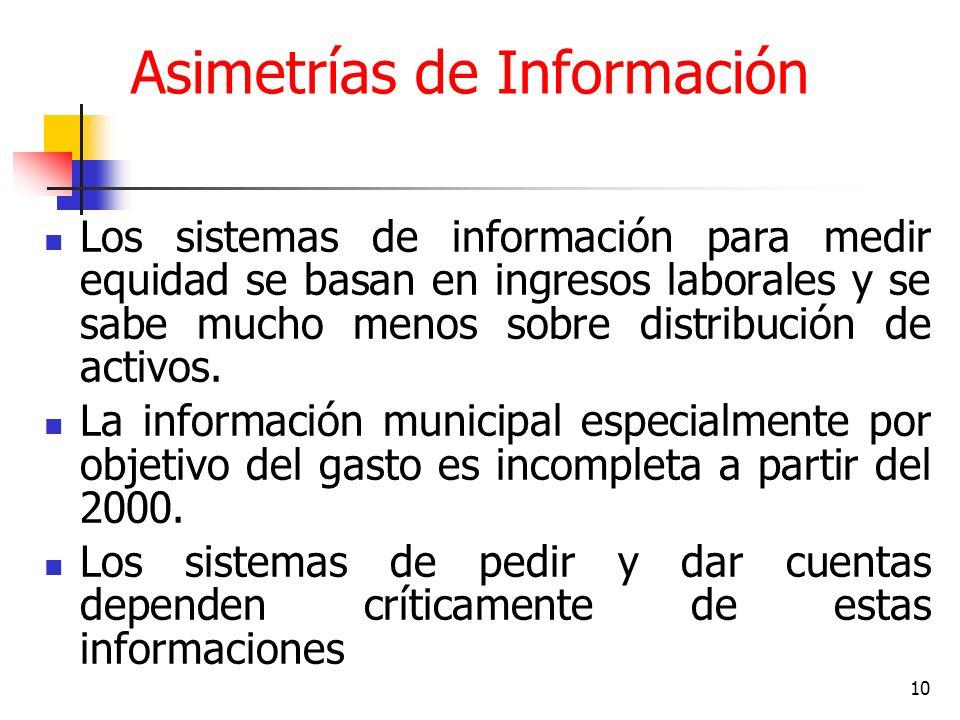 10 Asimetrías de Información Los sistemas de información para medir equidad se basan en ingresos laborales y se sabe mucho menos sobre distribución de
