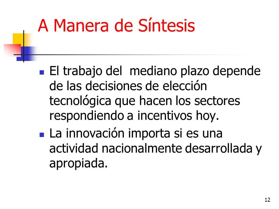 12 A Manera de Síntesis El trabajo del mediano plazo depende de las decisiones de elección tecnológica que hacen los sectores respondiendo a incentivos hoy.