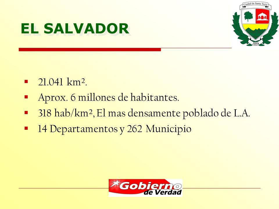 EL SALVADOR 21.041 km². Aprox. 6 millones de habitantes.