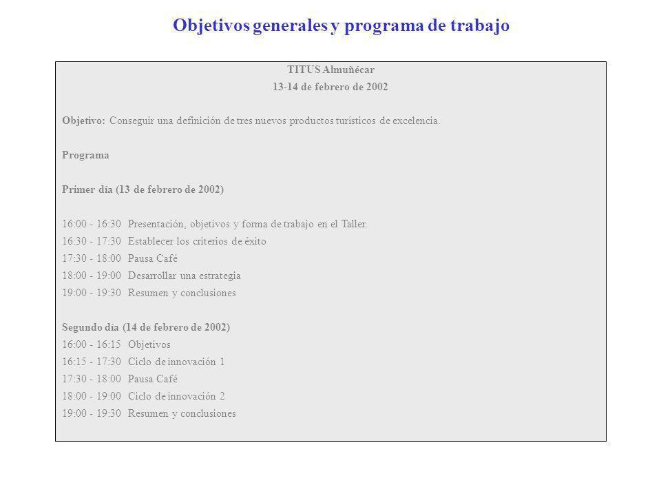 TITUS Almuñécar 13-14 de febrero de 2002 Objetivo: Conseguir una definición de tres nuevos productos turísticos de excelencia. Programa Primer día (13