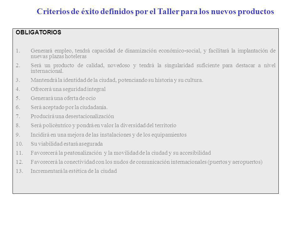 Criterios de éxito definidos por el Taller para los nuevos productos OBLIGATORIOS 1.Generará empleo, tendrá capacidad de dinamización económico-social, y facilitará la implantación de nuevas plazas hoteleras 2.Será un producto de calidad, novedoso y tendrá la singularidad suficiente para destacar a nivel internacional.