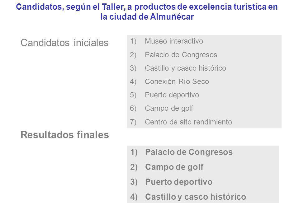 Candidatos, según el Taller, a productos de excelencia turística en la ciudad de Almuñécar 1)Palacio de Congresos 2)Campo de golf 3)Puerto deportivo 4