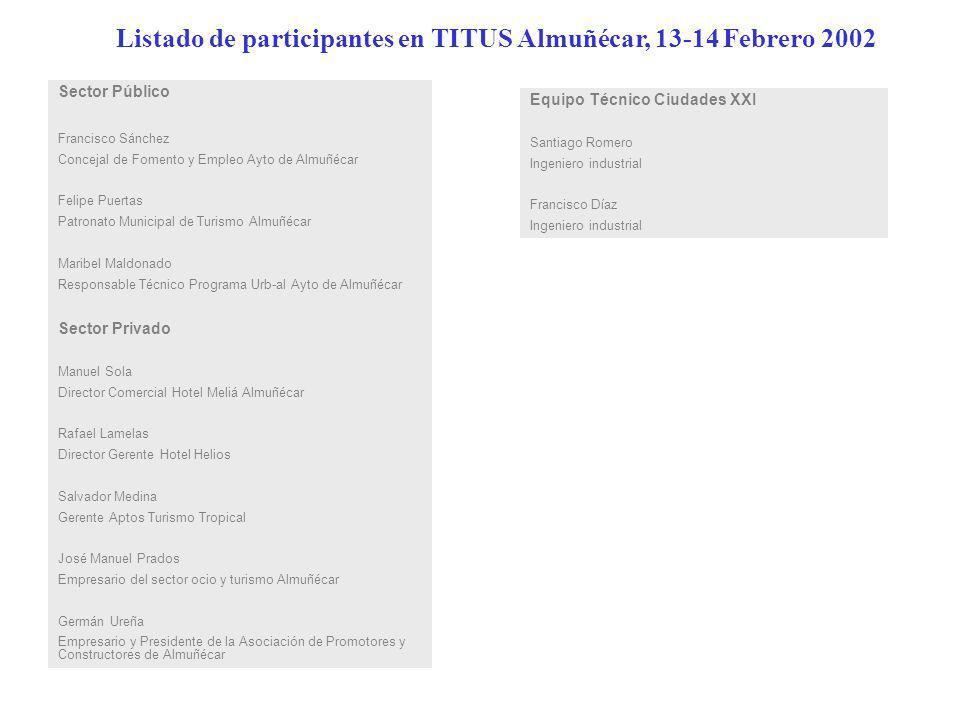 Listado de participantes en TITUS Almuñécar, 13-14 Febrero 2002 Sector Público Francisco Sánchez Concejal de Fomento y Empleo Ayto de Almuñécar Felipe