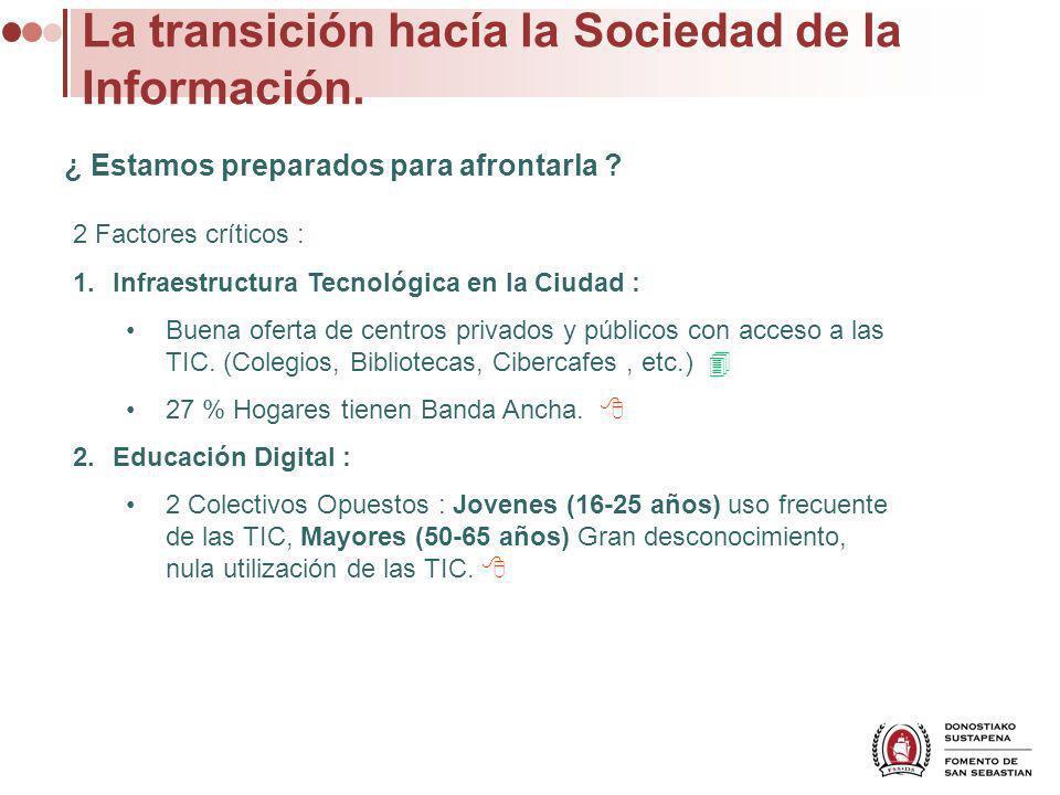La transición hacía la Sociedad de la Información. 2 Factores críticos : 1.Infraestructura Tecnológica en la Ciudad : Buena oferta de centros privados
