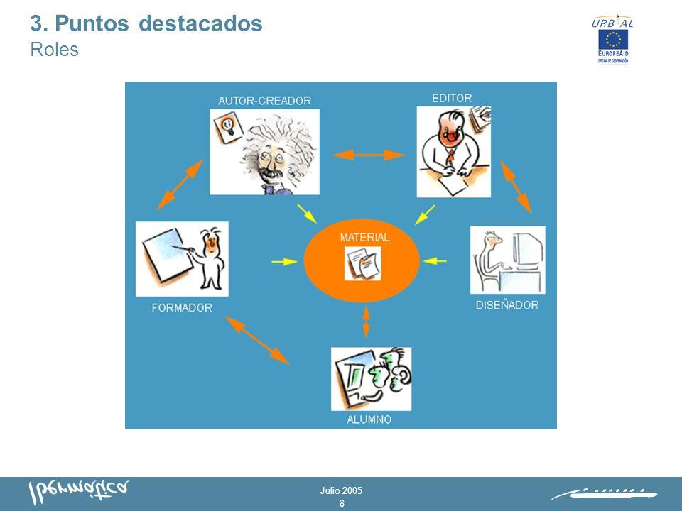 Julio 2005 18 3. Puntos destacados Etapas y tareas: Integración y revisión crítica: Plantilla