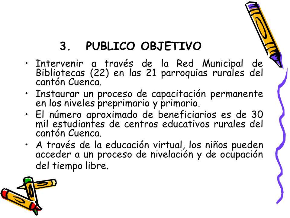3.PUBLICO OBJETIVO Intervenir a través de la Red Municipal de Bibliotecas (22) en las 21 parroquias rurales del cantón Cuenca.