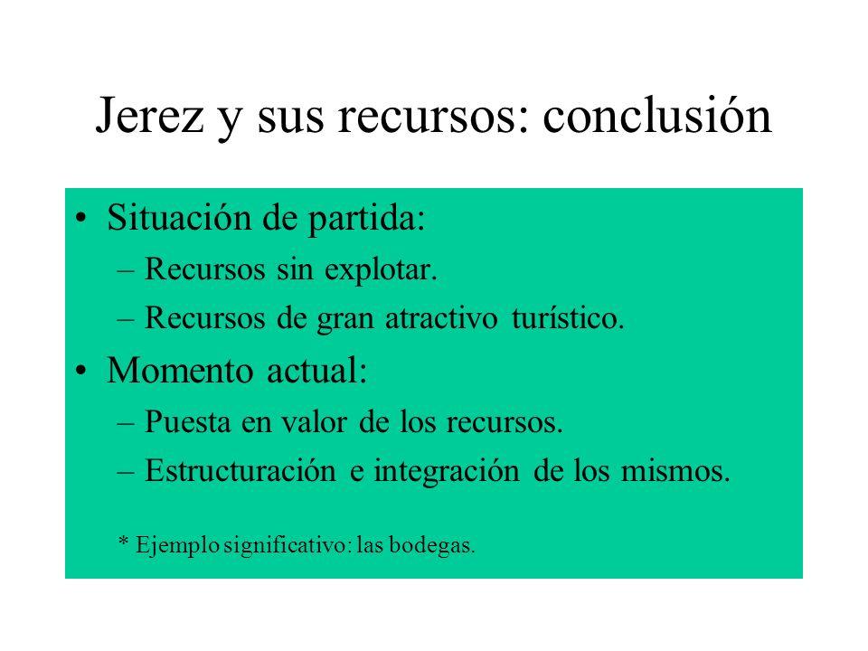 Jerez y sus recursos: conclusión Situación de partida: –Recursos sin explotar. –Recursos de gran atractivo turístico. Momento actual: –Puesta en valor
