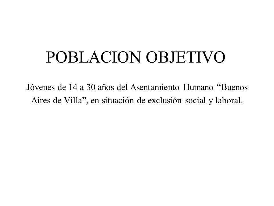 POBLACION OBJETIVO Jóvenes de 14 a 30 años del Asentamiento Humano Buenos Aires de Villa, en situación de exclusión social y laboral.