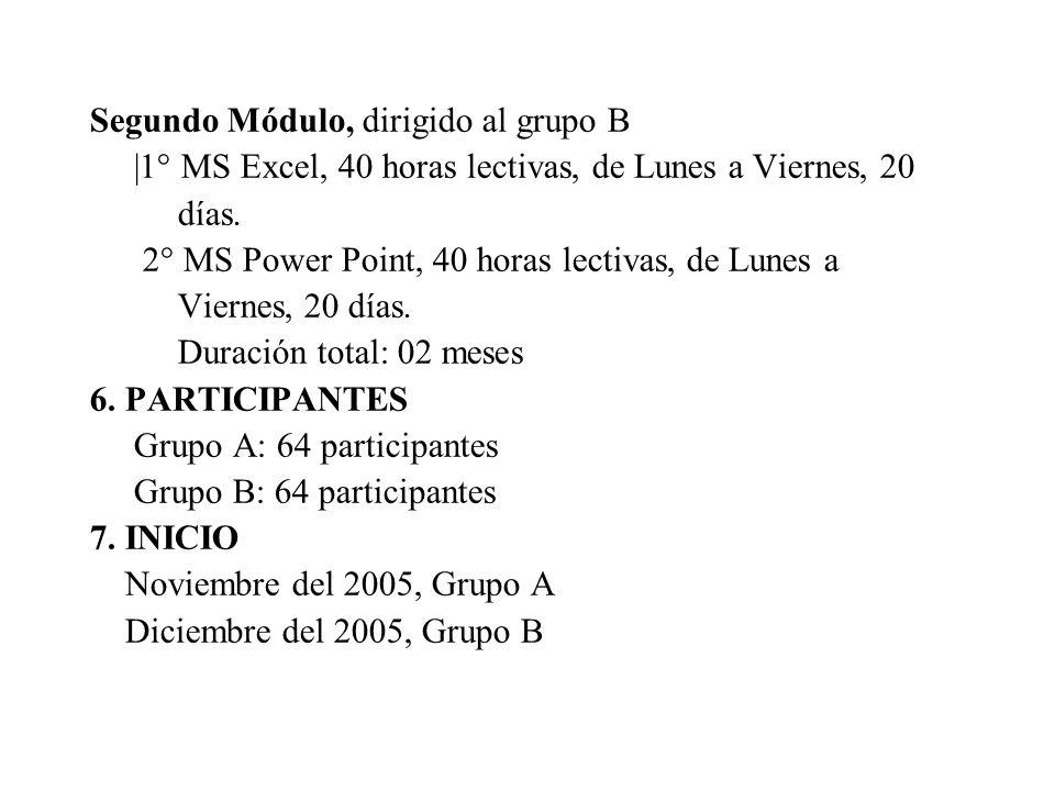 Segundo Módulo, dirigido al grupo B |1° MS Excel, 40 horas lectivas, de Lunes a Viernes, 20 días.
