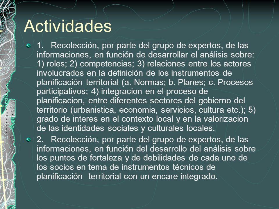 Actividades 1.