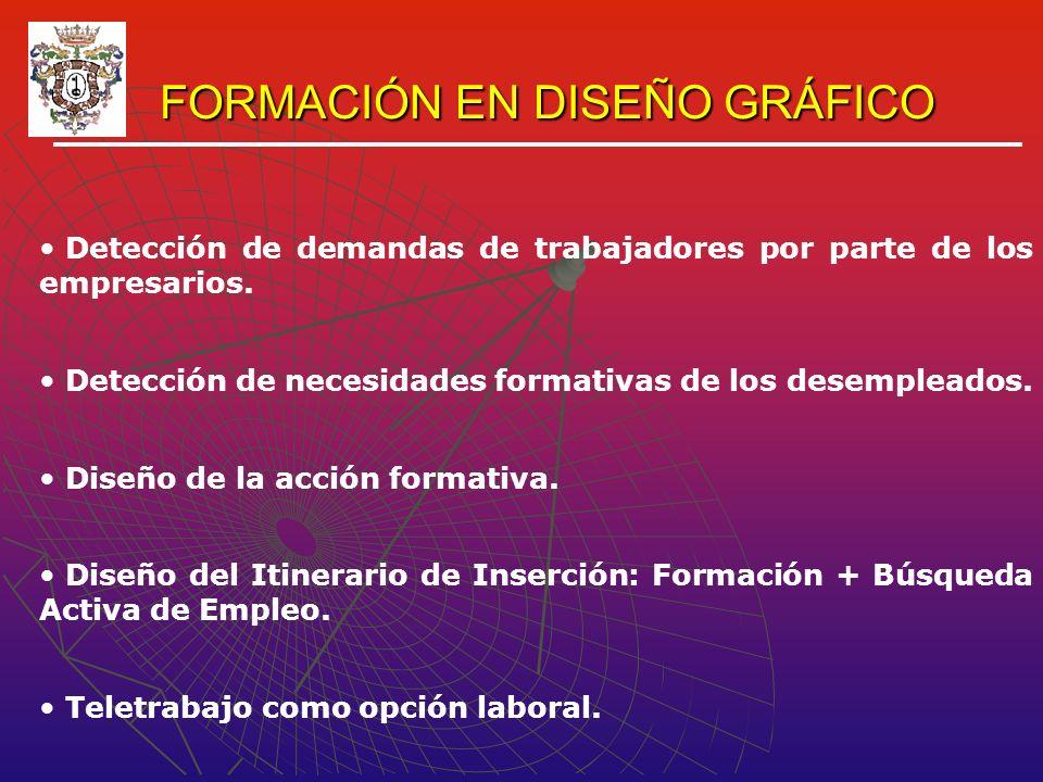 FORMACIÓN EN DISEÑO GRÁFICO FORMACIÓN EN DISEÑO GRÁFICO Detección de demandas de trabajadores por parte de los empresarios.