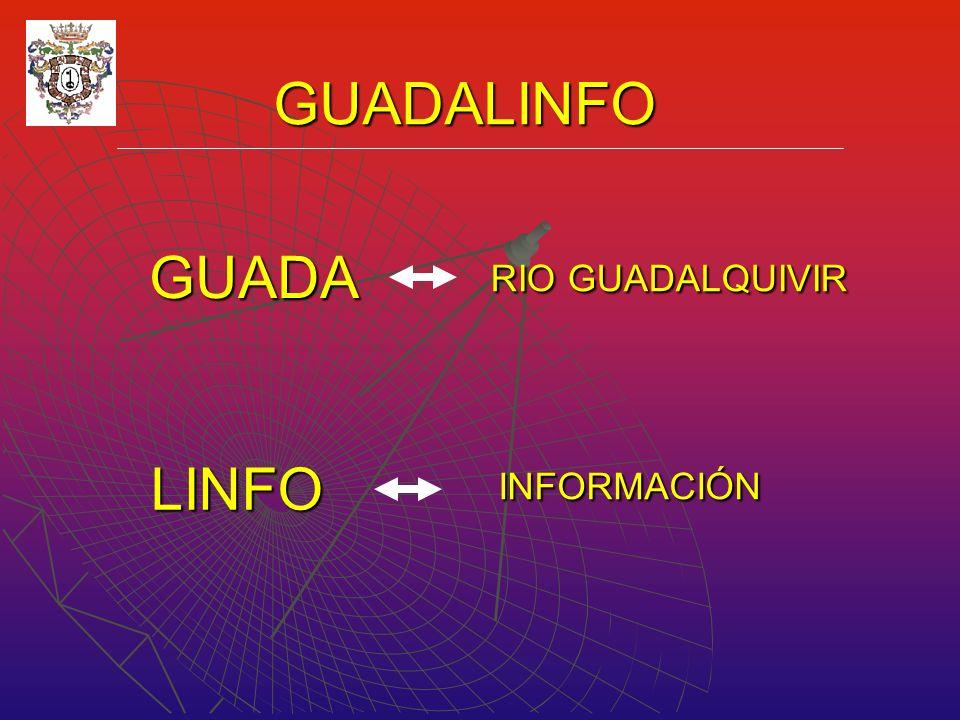 GUADALINFO GUADALINFO RIO GUADALQUIVIR RIO GUADALQUIVIR INFORMACIÓN INFORMACIÓN GUADA GUADA LINFO LINFO
