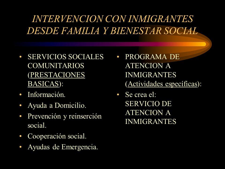 INTERVENCION CON INMIGRANTES DESDE FAMILIA Y BIENESTAR SOCIAL SERVICIOS SOCIALES COMUNITARIOS (PRESTACIONES BASICAS): Información. Ayuda a Domicilio.