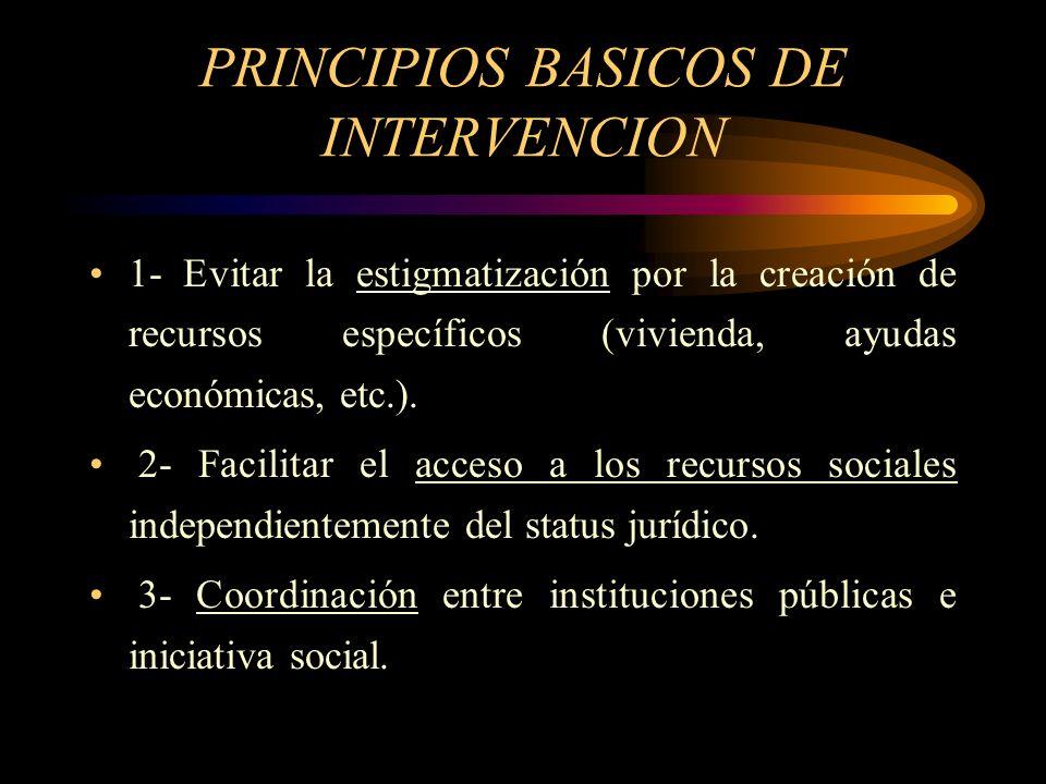 PRINCIPIOS BASICOS DE INTERVENCION 1- Evitar la estigmatización por la creación de recursos específicos (vivienda, ayudas económicas, etc.). 2- Facili