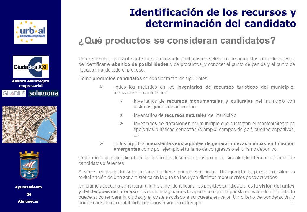 11 Alianza estratégica empresarial Ayuntamiento de Almuñécar Identificación de los recursos y determinación del candidato ¿Qué productos se consideran